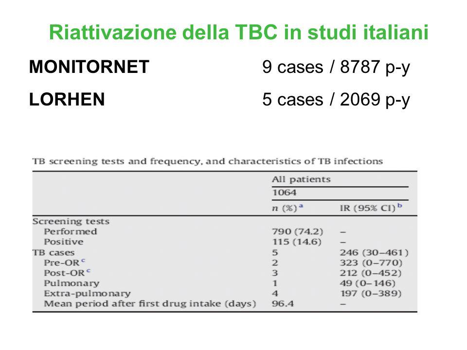 Riattivazione della TBC in studi italiani