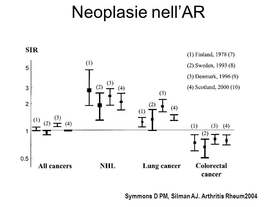Neoplasie nell'AR Symmons D PM, Silman AJ. Arthritis Rheum2004