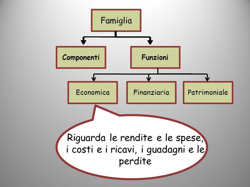 Famiglia Componenti. Funzioni. Economica. Finanziaria.