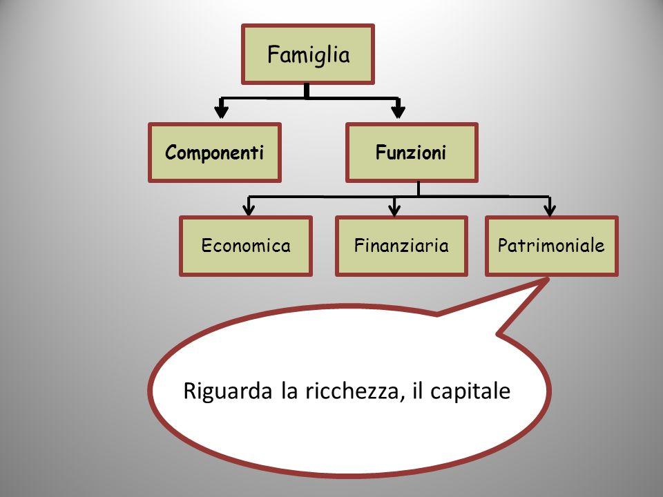 Riguarda la ricchezza, il capitale