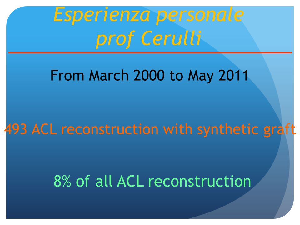 Esperienza personale prof Cerulli 8% of all ACL reconstruction