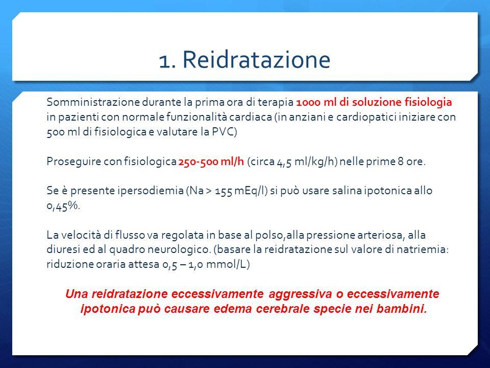 1. Reidratazione