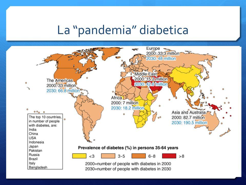 La pandemia diabetica