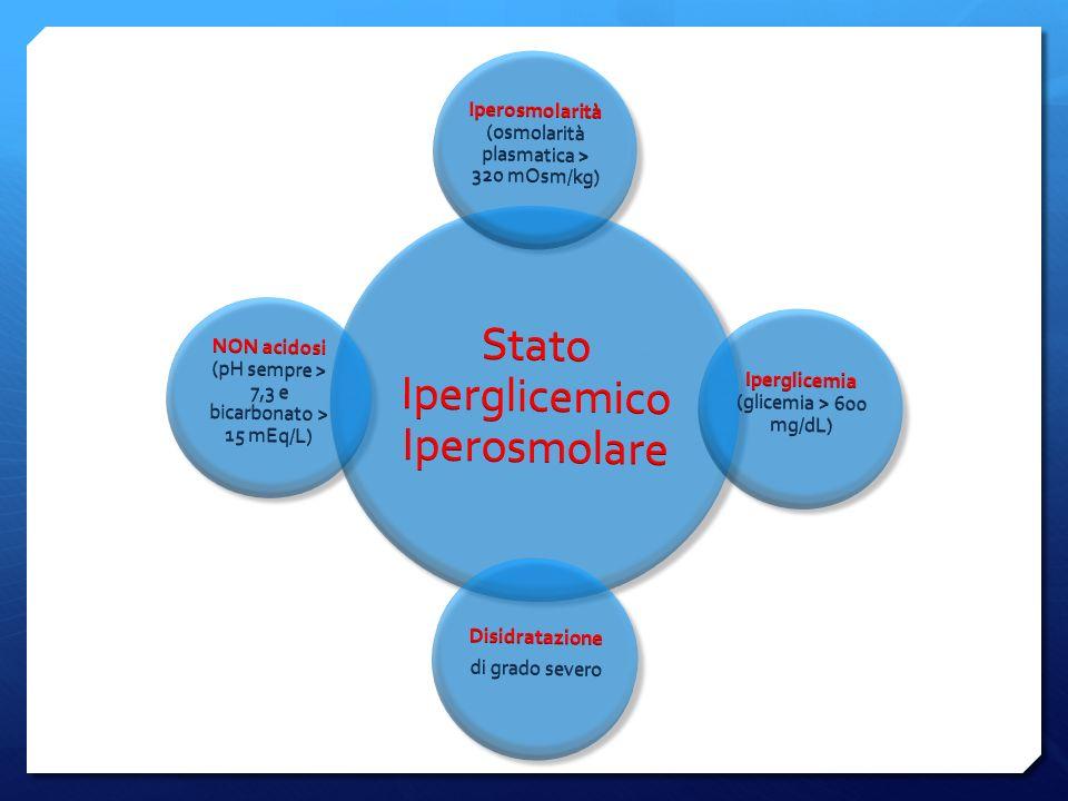 Stato Iperglicemico Iperosmolare