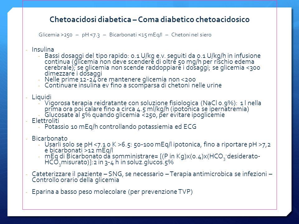 Chetoacidosi diabetica – Coma diabetico chetoacidosico