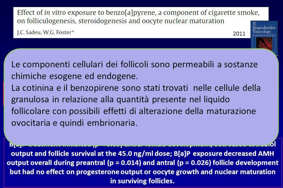 2011 Le componenti cellulari dei follicoli sono permeabili a sostanze chimiche esogene ed endogene.