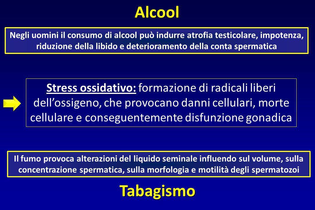 Alcool Negli uomini il consumo di alcool può indurre atrofia testicolare, impotenza, riduzione della libido e deterioramento della conta spermatica.