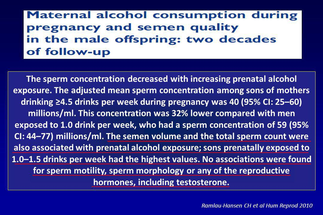 The sperm concentration decreased with increasing prenatal alcohol exposure. The adjusted mean sperm concentration among sons of mothers drinking ≥4.5 drinks per week during pregnancy was 40 (95% CI: 25–60) millions/ml. This concentration was 32% lower compared with men exposed to 1.0 drink per week, who had a sperm concentration of 59 (95% CI: 44–77) millions/ml. The semen volume and the total sperm count were also associated with prenatal alcohol exposure; sons prenatally exposed to 1.0–1.5 drinks per week had the highest values. No associations were found for sperm motility, sperm morphology or any of the reproductive hormones, including testosterone.