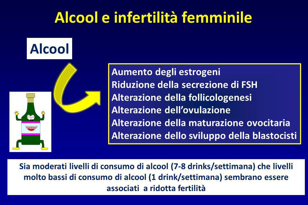 Alcool e infertilità femminile