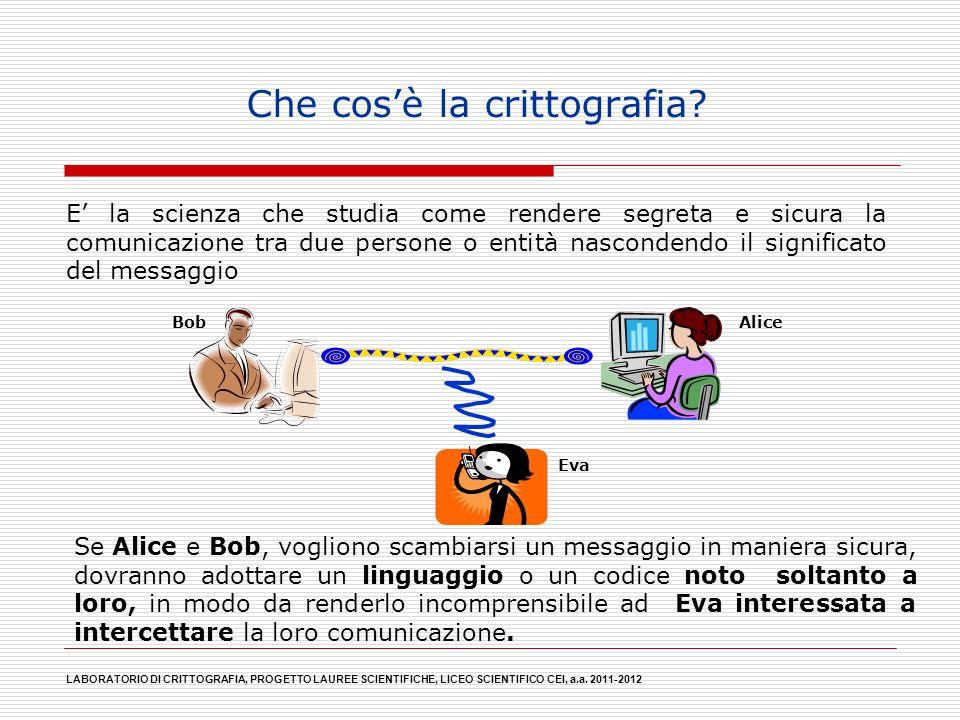Che cos'è la crittografia