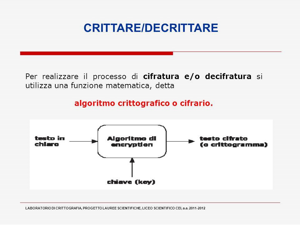 algoritmo crittografico o cifrario.