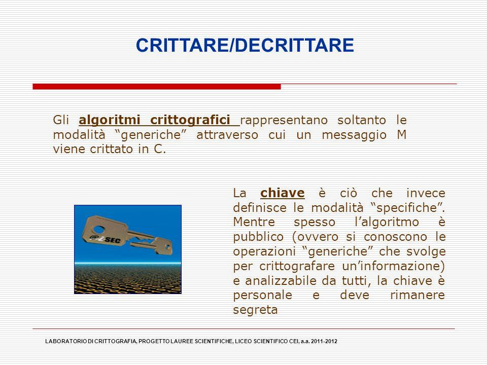 CRITTARE/DECRITTARE Gli algoritmi crittografici rappresentano soltanto le modalità generiche attraverso cui un messaggio M viene crittato in C.