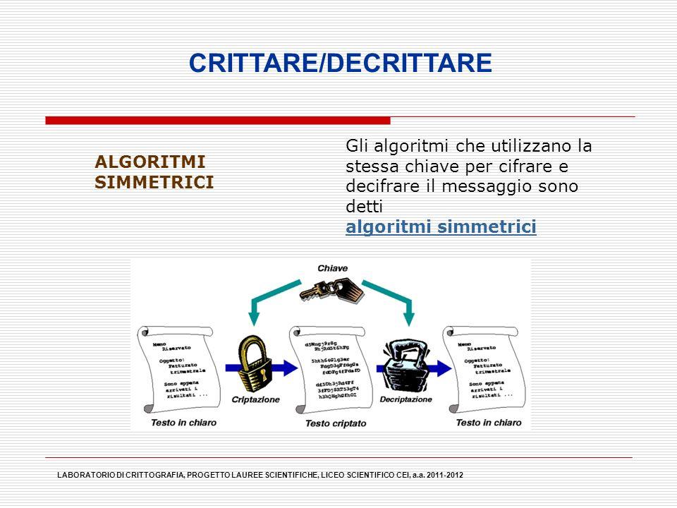 CRITTARE/DECRITTARE Gli algoritmi che utilizzano la stessa chiave per cifrare e decifrare il messaggio sono detti.