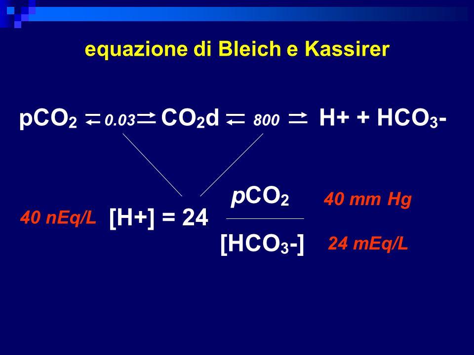 equazione di Bleich e Kassirer