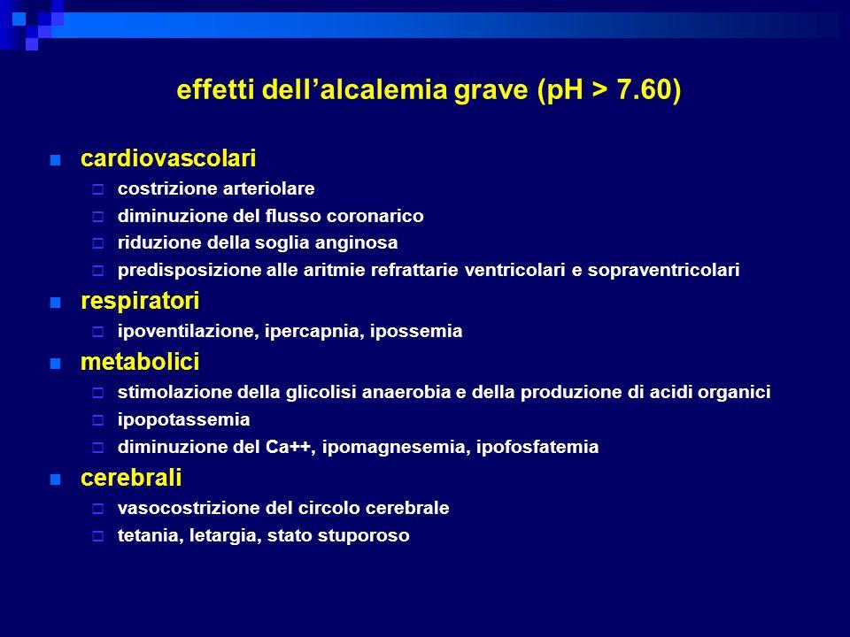 effetti dell'alcalemia grave (pH > 7.60)