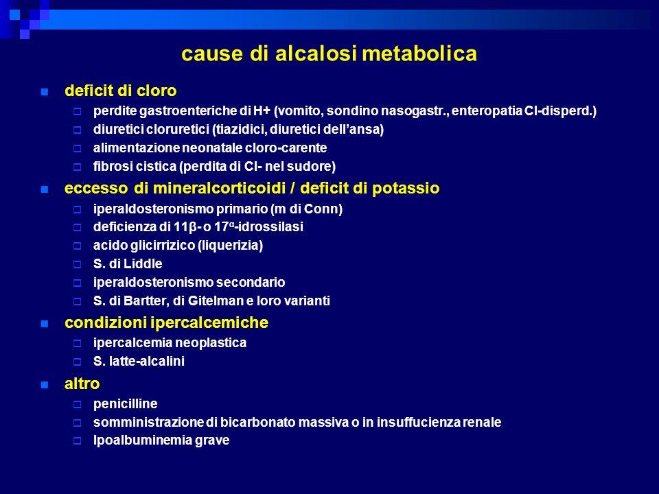 cause di alcalosi metabolica