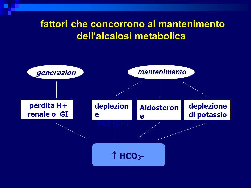 fattori che concorrono al mantenimento dell'alcalosi metabolica