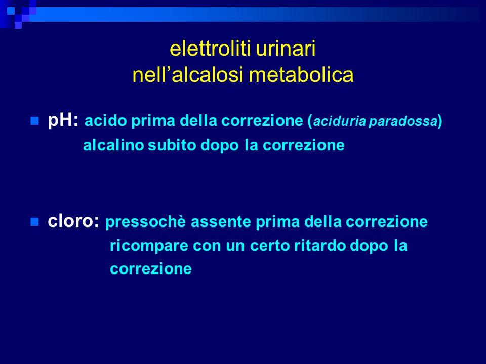 elettroliti urinari nell'alcalosi metabolica