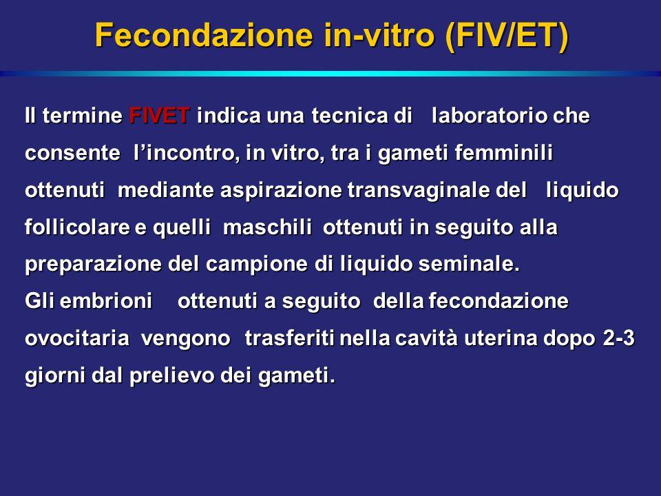 Fecondazione in-vitro (FIV/ET)