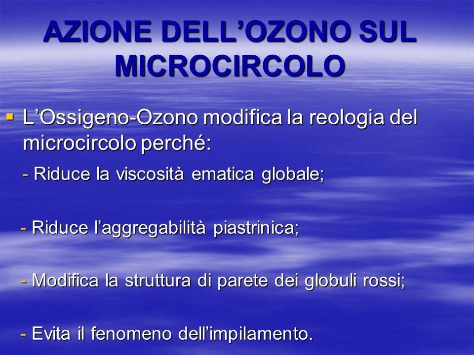 AZIONE DELL'OZONO SUL MICROCIRCOLO