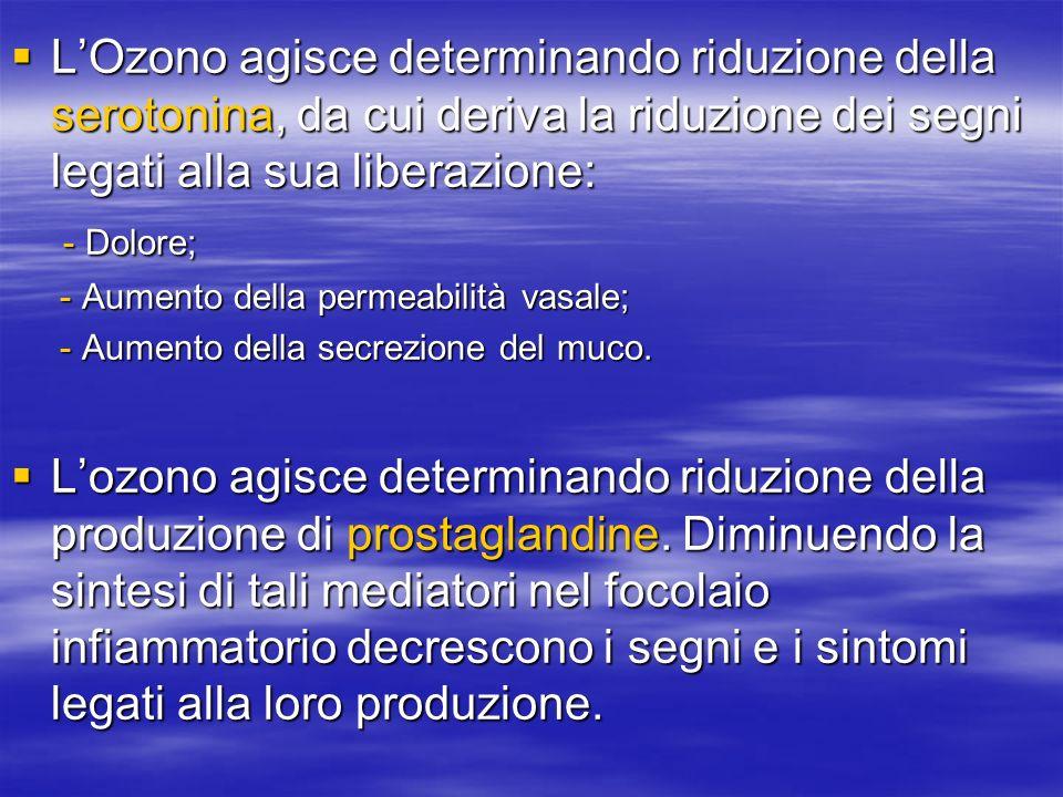 L'Ozono agisce determinando riduzione della serotonina, da cui deriva la riduzione dei segni legati alla sua liberazione: