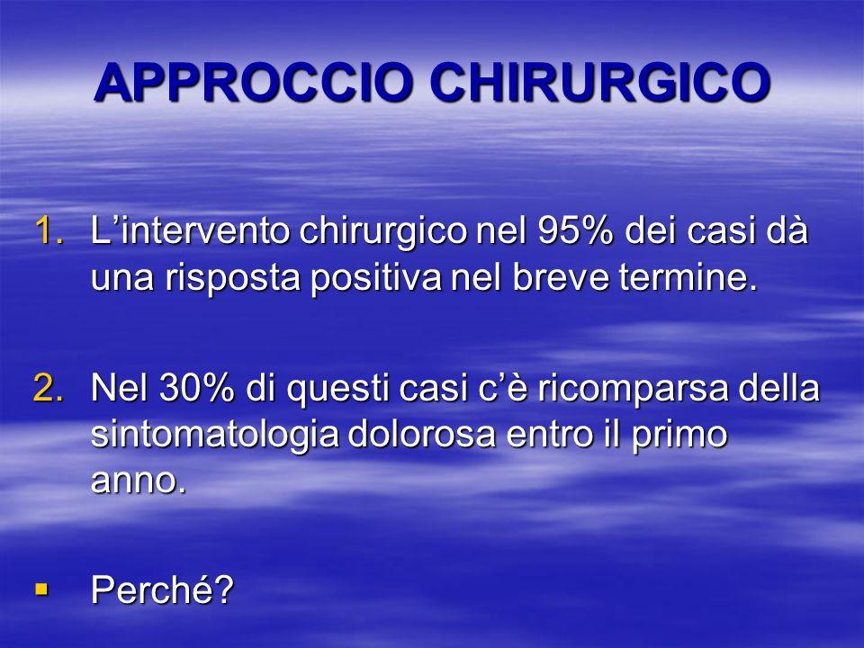 APPROCCIO CHIRURGICO L'intervento chirurgico nel 95% dei casi dà una risposta positiva nel breve termine.