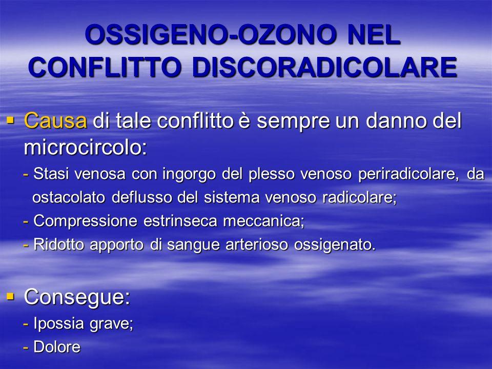 OSSIGENO-OZONO NEL CONFLITTO DISCORADICOLARE