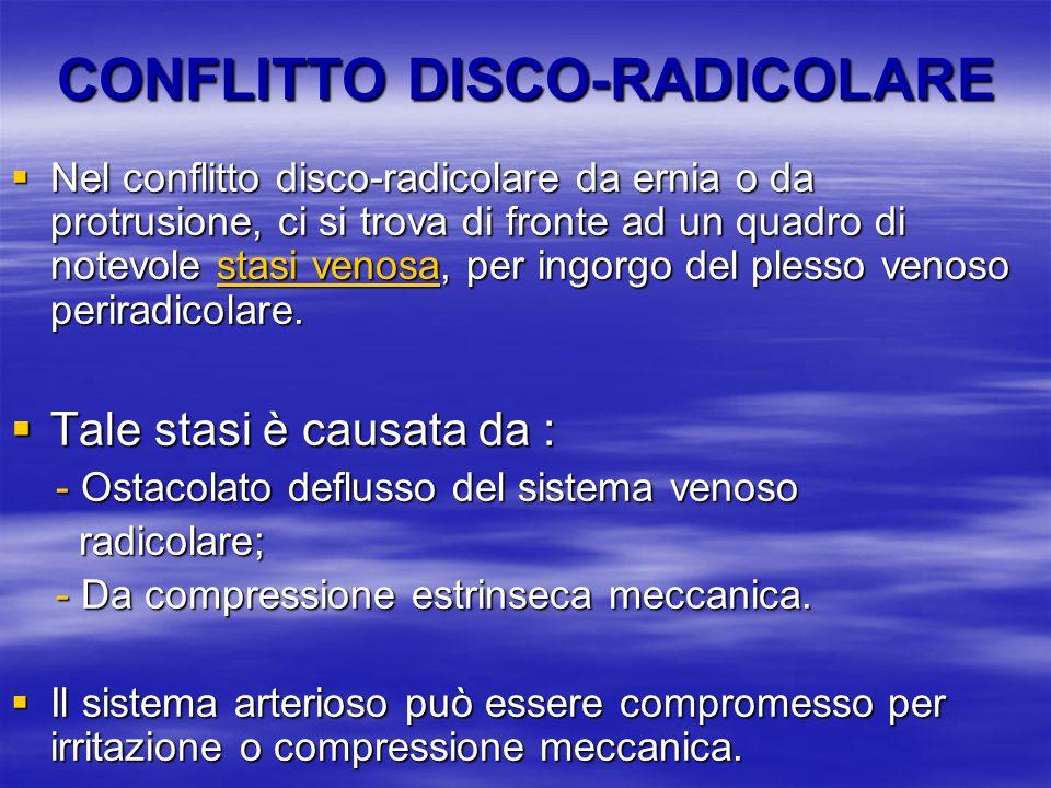 CONFLITTO DISCO-RADICOLARE