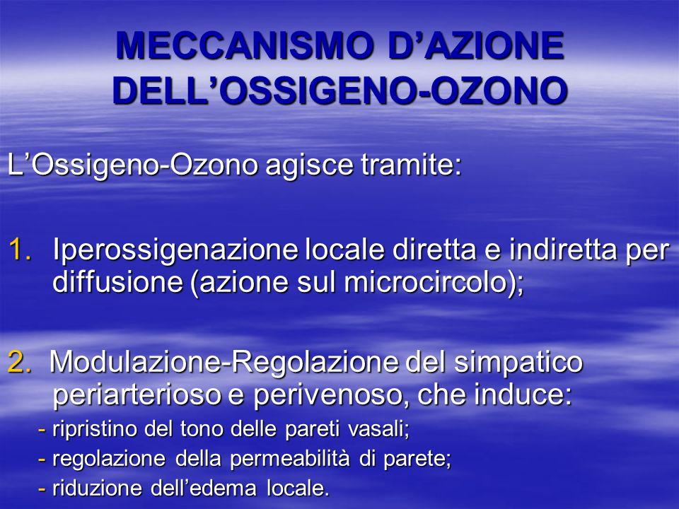 MECCANISMO D'AZIONE DELL'OSSIGENO-OZONO