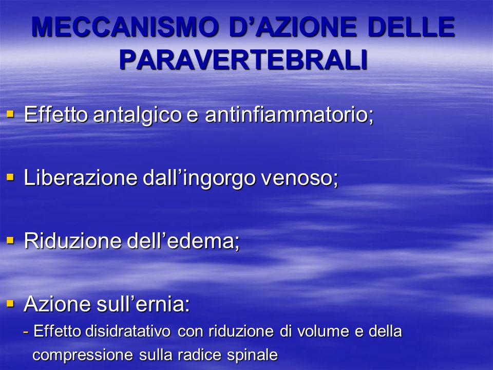 MECCANISMO D'AZIONE DELLE PARAVERTEBRALI