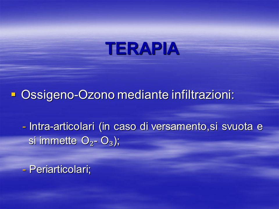 TERAPIA Ossigeno-Ozono mediante infiltrazioni: