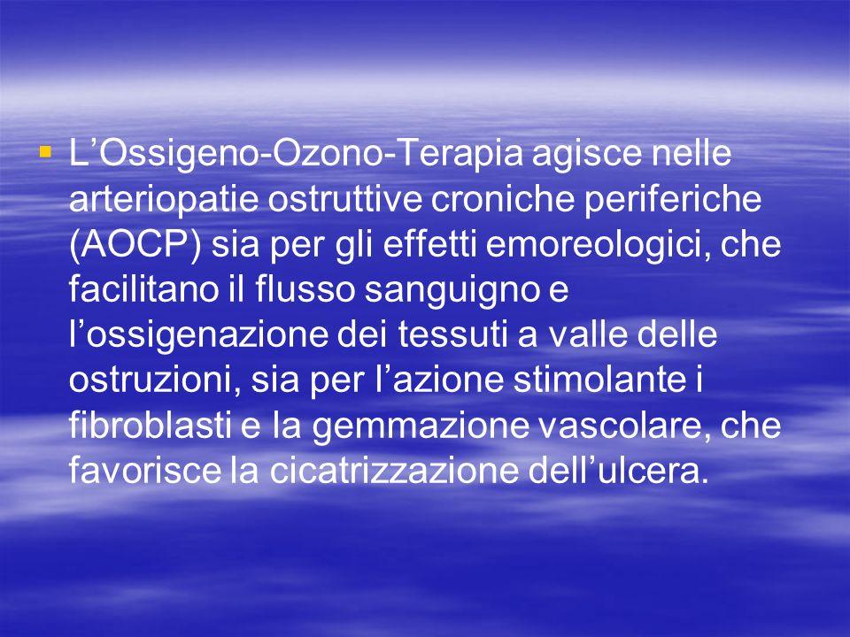 L'Ossigeno-Ozono-Terapia agisce nelle arteriopatie ostruttive croniche periferiche (AOCP) sia per gli effetti emoreologici, che facilitano il flusso sanguigno e l'ossigenazione dei tessuti a valle delle ostruzioni, sia per l'azione stimolante i fibroblasti e la gemmazione vascolare, che favorisce la cicatrizzazione dell'ulcera.