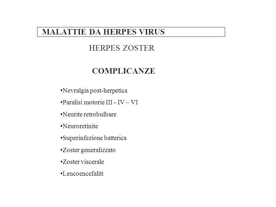 MALATTIE DA HERPES VIRUS