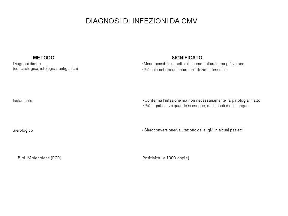 DIAGNOSI DI INFEZIONI DA CMV