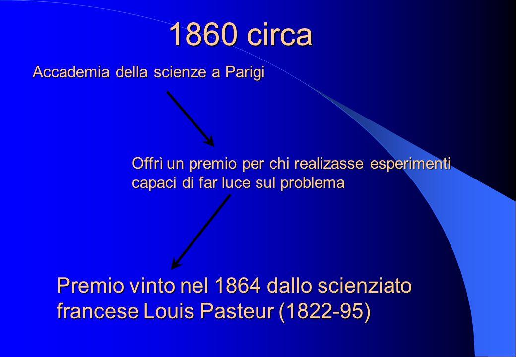 1860 circa Accademia della scienze a Parigi. Offrì un premio per chi realizasse esperimenti capaci di far luce sul problema.