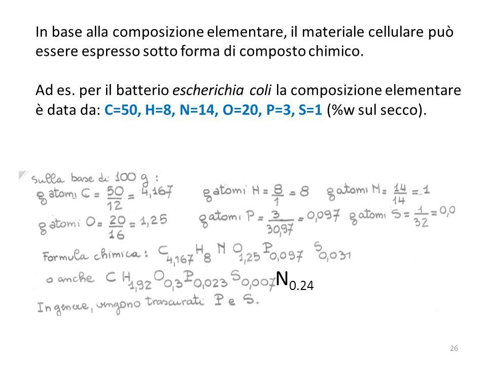 In base alla composizione elementare, il materiale cellulare può essere espresso sotto forma di composto chimico.
