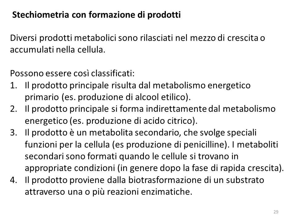 Stechiometria con formazione di prodotti