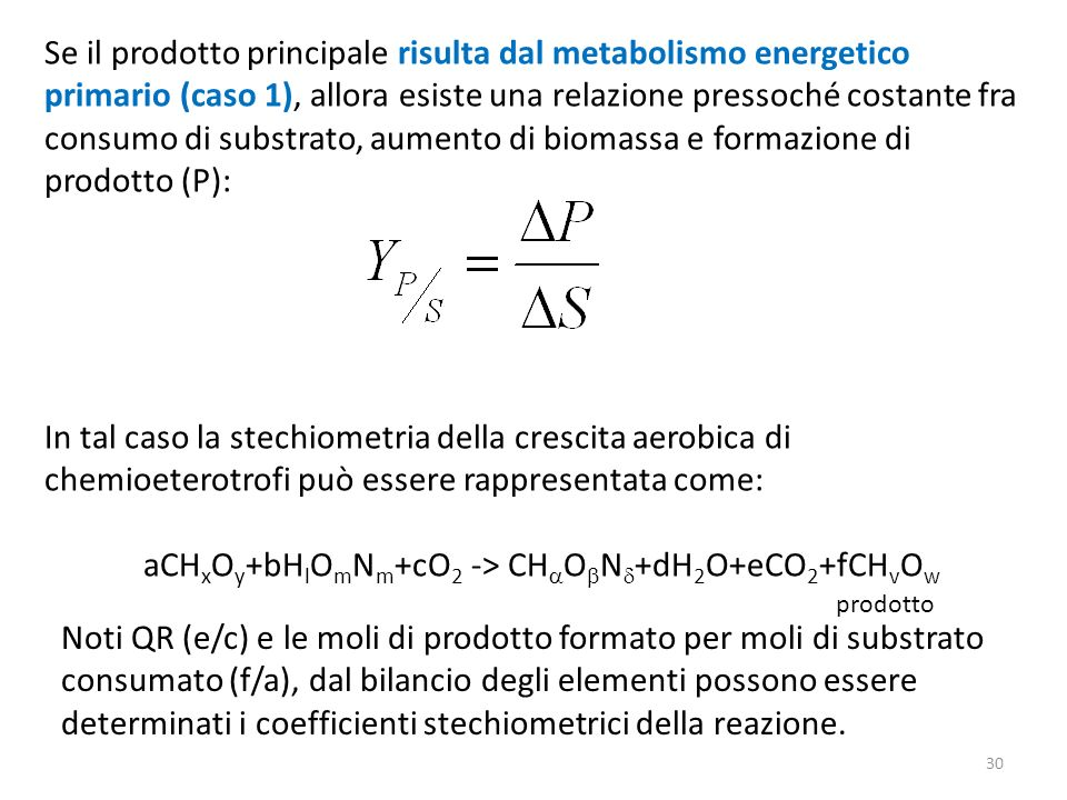 aCHxOy+bHlOmNm+cO2 -> CHaObNd+dH2O+eCO2+fCHvOw