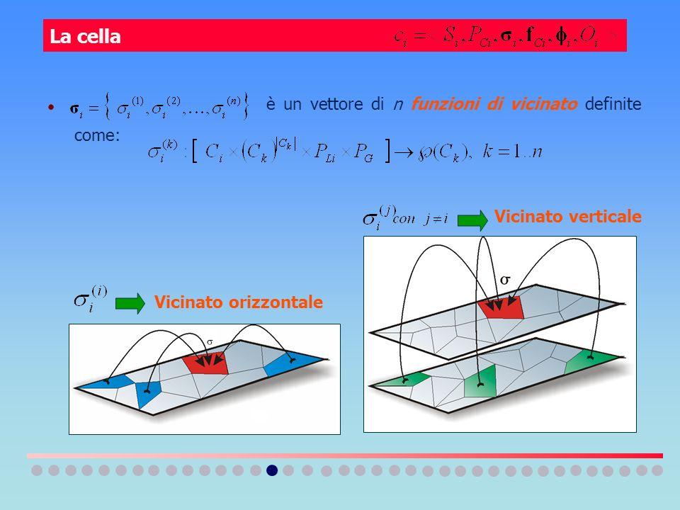 La cella è un vettore di n funzioni di vicinato definite come: