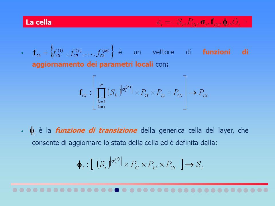 La cella è un vettore di funzioni di aggiornamento dei parametri locali con:
