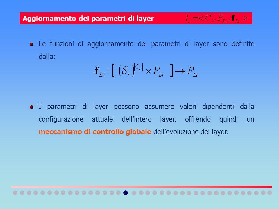 Aggiornamento dei parametri di layer