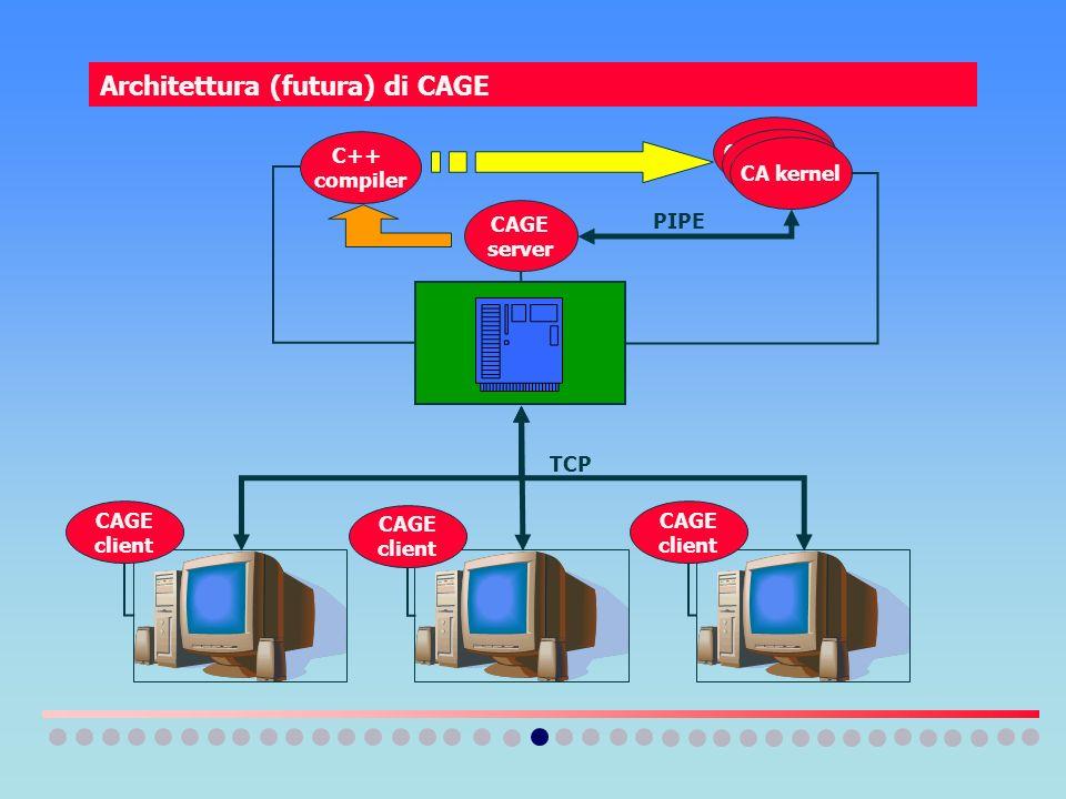 Architettura (futura) di CAGE