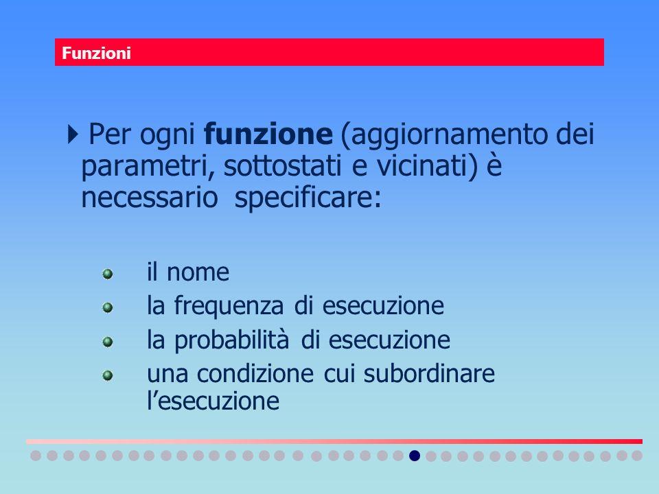 Funzioni Per ogni funzione (aggiornamento dei parametri, sottostati e vicinati) è necessario specificare: