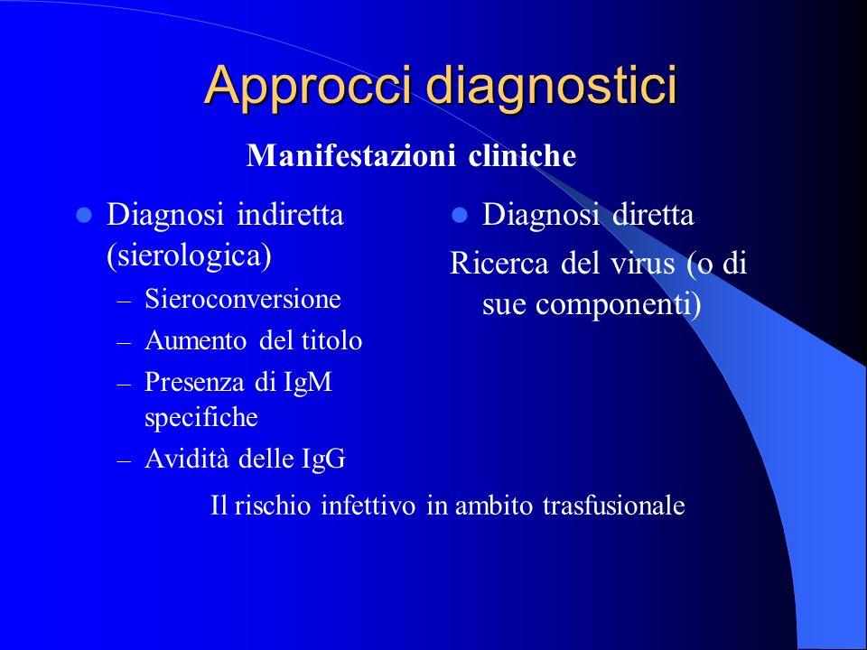 Approcci diagnostici Manifestazioni cliniche