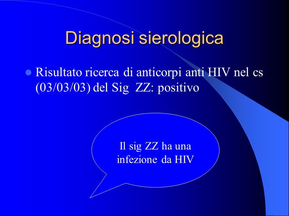 Il sig ZZ ha una infezione da HIV