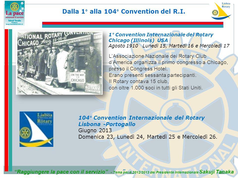 Dalla 1° alla 104° Convention del R.I.