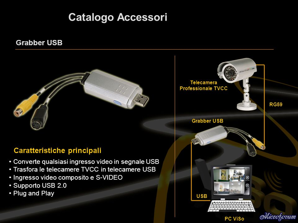 Catalogo Accessori Grabber USB Caratteristiche principali