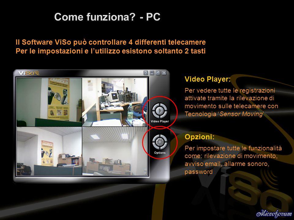 Come funziona - PC Il Software ViSo può controllare 4 differenti telecamere. Per le impostazioni e l'utilizzo esistono soltanto 2 tasti.