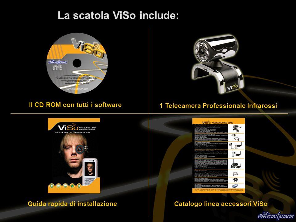 La scatola ViSo include: