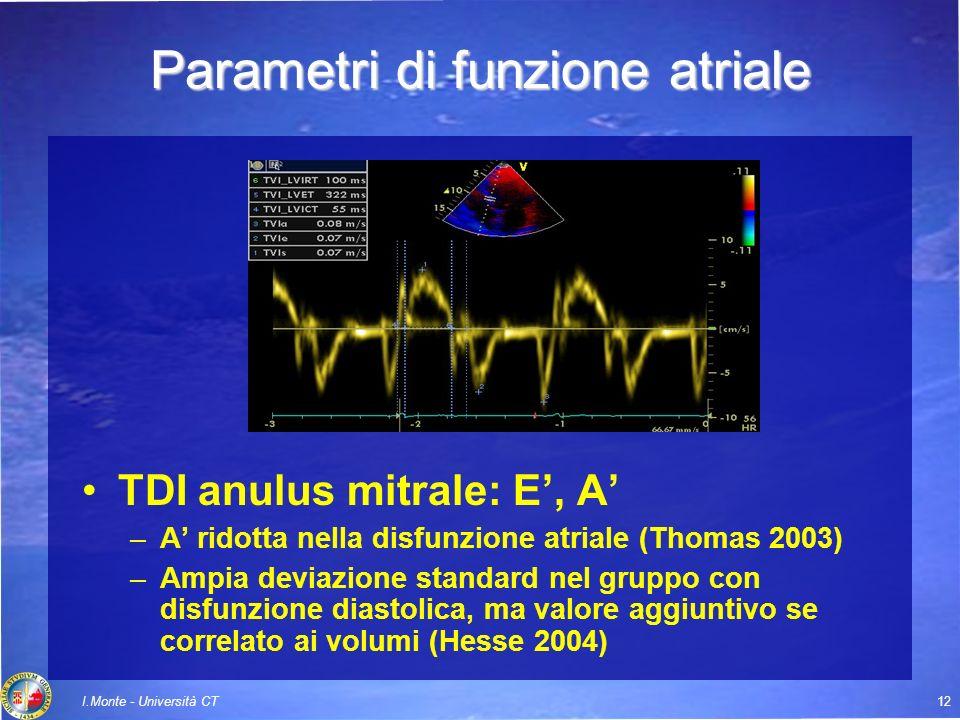 Parametri di funzione atriale